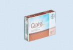 Qlaira contraception